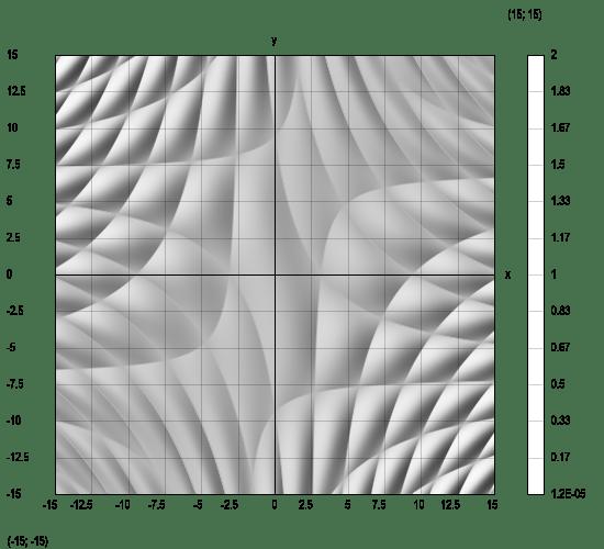 unsymmetric-hyperbolas
